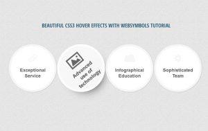Membuat Effect Box Circle untuk Gambar Banner dengan CSS3